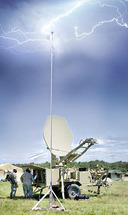 """Мобильный молниеотвод """"Аргус-Гром"""" - переносной громоотвод для решения задач молниезащиты объектов"""
